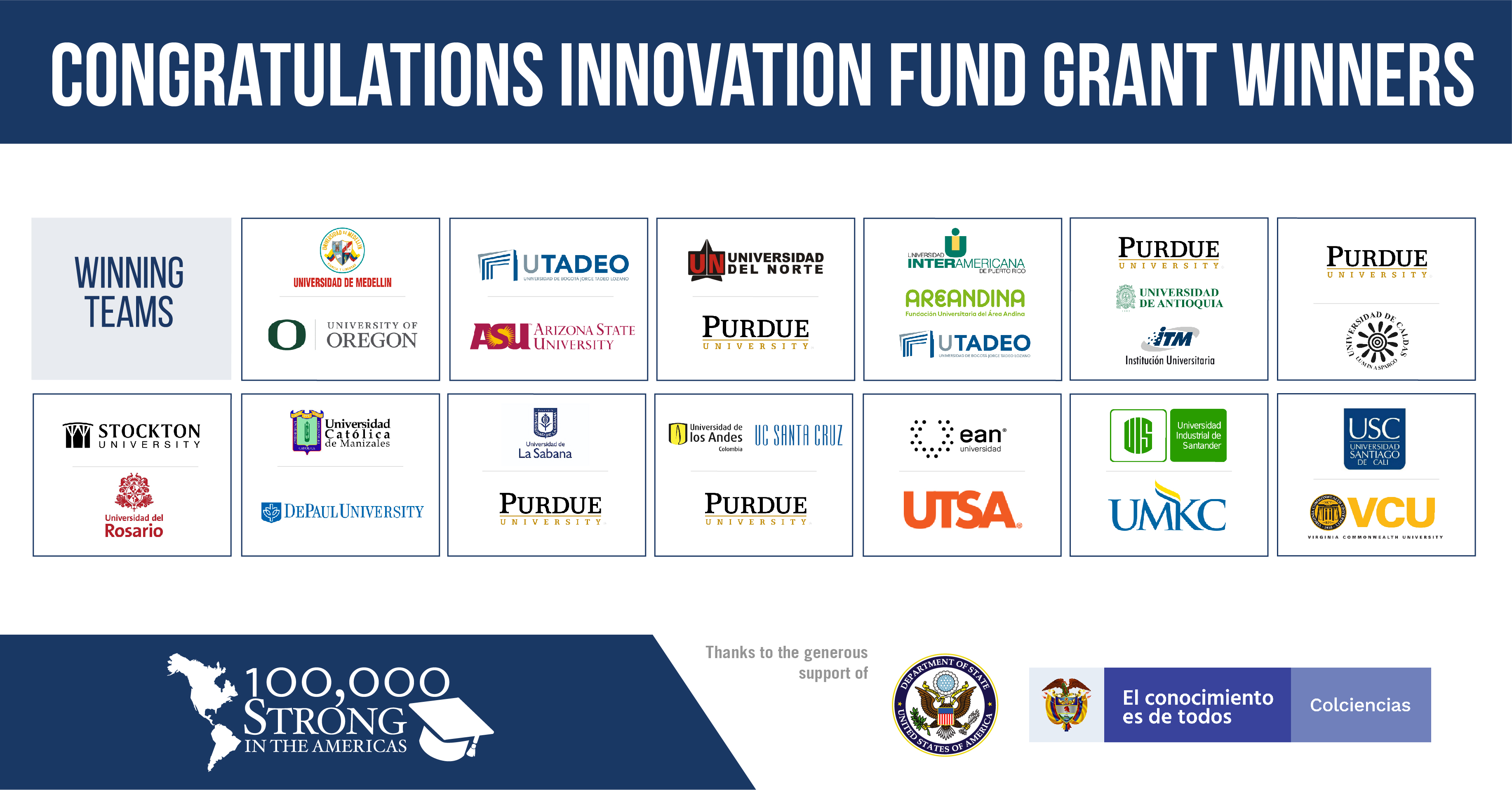 13 Innovation Fund teams for 100,000 Strong in the Americas.